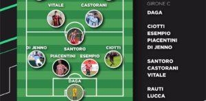 Serie C girone C, ecco la top 11 secondo i Ranking LGI