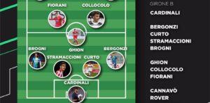 Serie C girone B, ecco la top 11 secondo i ranking LGI